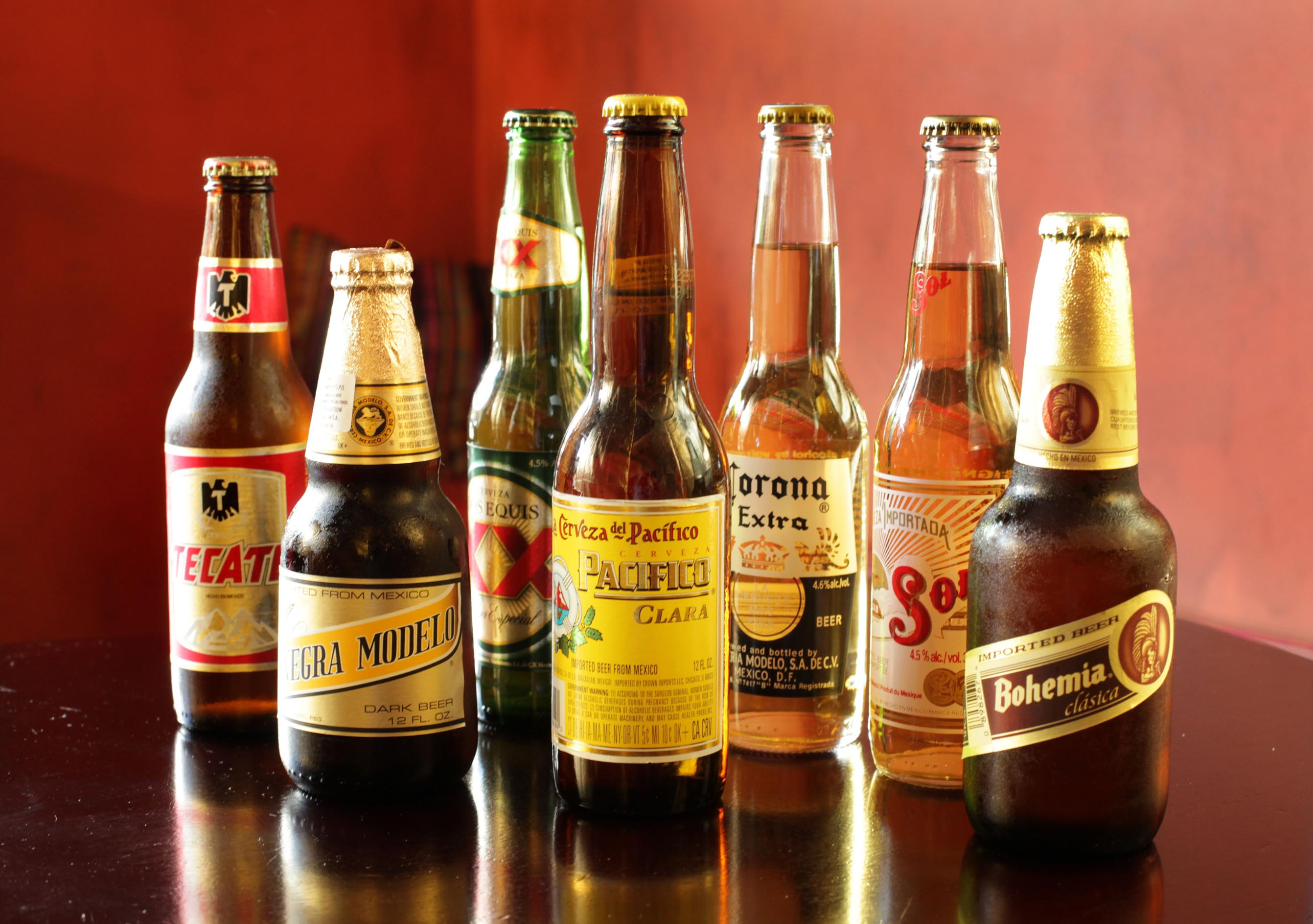 Craft Beer Market Mexico